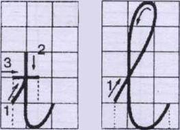 Bài 3: Nhóm chữ L, T