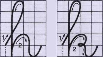 bài 4: Nhóm chữ cái nhóm h, k v, y
