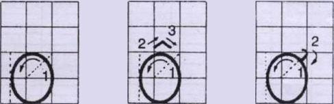 Phần 2: Những chữ kết hợp nét cong và nét thẳng - Bài 6: nhóm o, ô, ơ