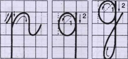 Bài 10: Nhóm chữ: p, g, q