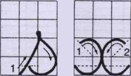 Bài 11: Nhóm chữ cái: S, X