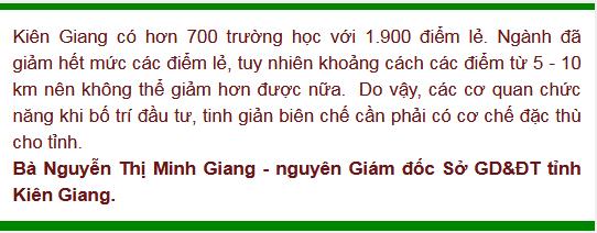Tuyển đặc cách giáo viên hợp đồng tại Kiên Giang: Nguồn động lực để nhà giáo cống hiến